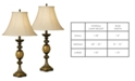 Kathy Ireland CLOSEOUT! Pacific Coast Riviera Set of 2 Table Lamps