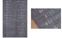 Novogratz District Dis-2 Charcoal Area Rug Collection