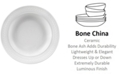 Wedgwood Dinnerware, Intaglio Rim Soup Bowl