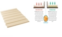 Mattress Helper Sagging Mattress Solutions Mini Extender Single for Sofas and Twin/King Mattresses