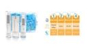C2 California Clean C2 DRY Skin Starter Kit, 15ml (A $192 Value!)