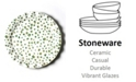 Coton Colors by Laura Johnson Emerald Double Dot Round Ruffle Platter