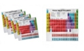 """Ambesonne Periodic Table Set of 4 Napkins, 18"""" x 18"""""""