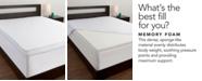 Comfort Revolution Twin XL Mattress Topper Protective Cover