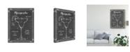 "Trademark Global Ethan Harper Mixology VI Canvas Art - 15"" x 20"""
