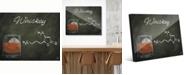 "Creative Gallery Whiskey Chalkboard Formula 20"" x 24"" Acrylic Wall Art Print"