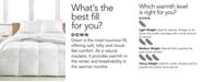 Calvin Klein Light Warmth Down Full/Queen Comforter, Premium White Down Fill, 100% Cotton Cover