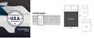 Serta iComfort by CF 2000 11.5'' Firm Mattress Set- Full