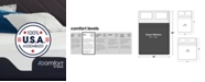 Serta iComfort by CF 2000 11.5'' Firm Mattress Set- Queen