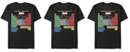Marvel Men's Comic Collection Periodic Table of Heroes Short Sleeve T-Shirt