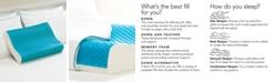 Comfort Revolution Cool Comfort Memory Foam Contour Pillow, Heat Minimizing Hydraluxe™ Gel & Open Cell Ventilated