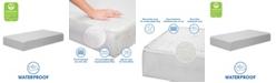 DaVinci Complete Slumber Mini Crib Baby Crib Mattress