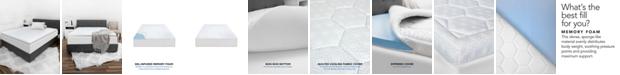 """SensorGel Luxury iCOOL 3"""" Gel-Infused Memory Foam Full Mattress Topper"""