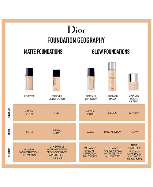 Forever Skin Glow 24h Wear Radiant Perfection Skin-Caring Foundation by Dior #9