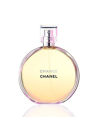 perfumes de macys