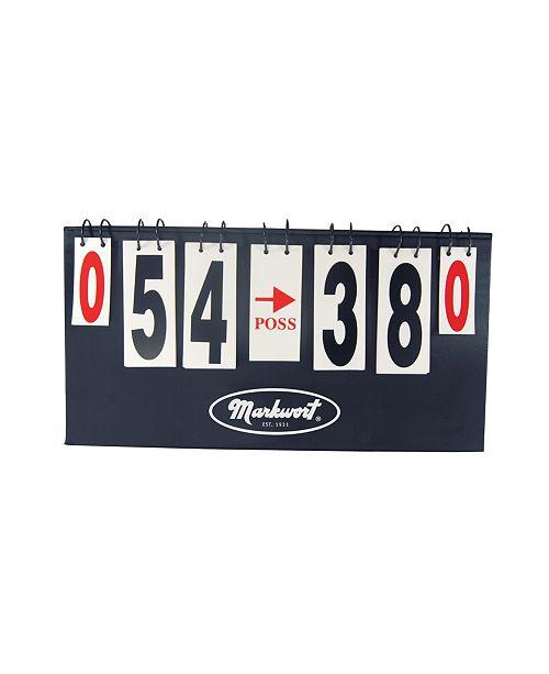 Markwort Basketball Scoreboard