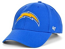 Los Angeles Chargers MVP Cap
