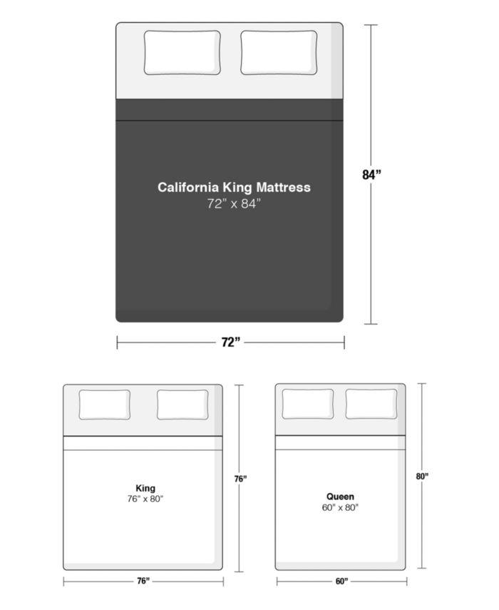 "Restonic Ascot 14"" Plush Mattress- California King & Reviews - Mattresses - Macy's"