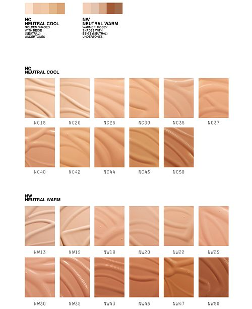 Pro Longwear Foundation by MAC #7