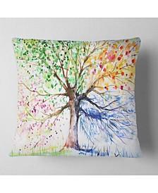 """Designart 'Four Seasons Tree' Floral Throw Pillow - 26"""" x 26"""""""