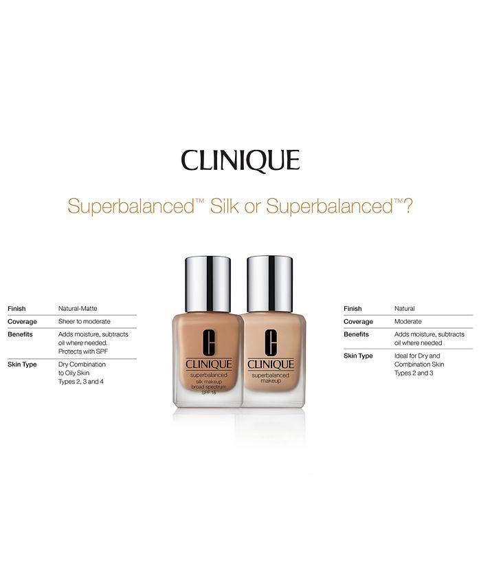 Amazon.com: Clinique Super Balanced Makeup for Normal to