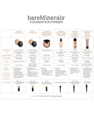 Bareminerals Original Loose Powder Foundation Spf 15 Makeup