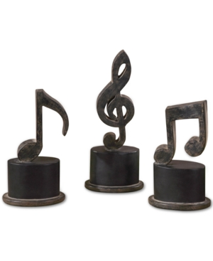 Uttermost Music Notes...