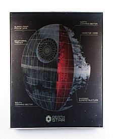 Death Star Breakdown
