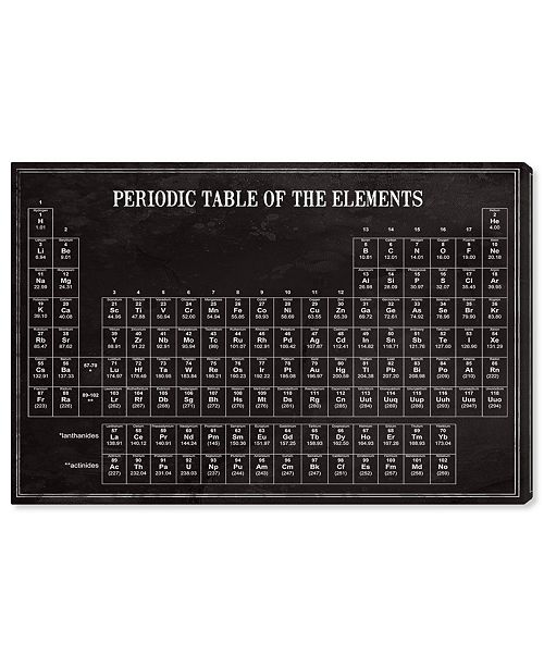 """Oliver Gal Periodic Modern Table Canvas Art, 45"""" x 30"""""""