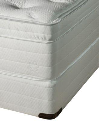 Jazmine Latex 17'' Ultra Plush Euro Pillow Top Mattress Set- Full