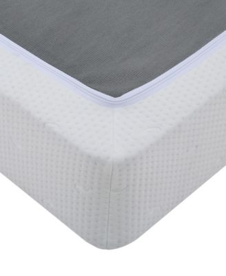 "Hercules 7.5"" Box Spring, Quick Ship- Twin"