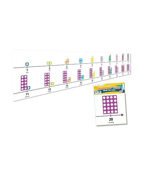 Junior Learning Number Line Wall Border Learning Activity