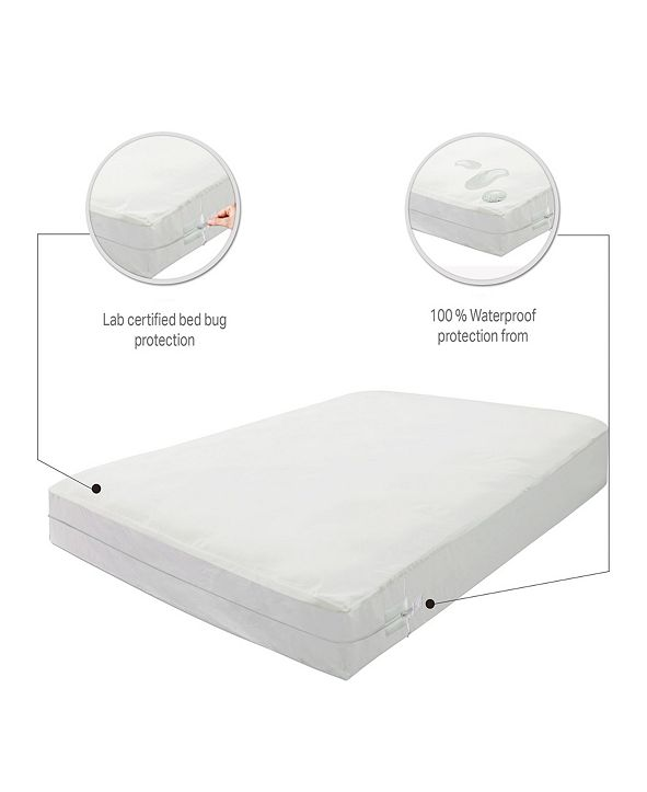 Payton Mattress or Box Spring Protector Covers - Twin