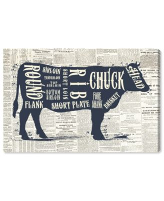 Angus Beef Butcher Cuts Chart Canvas Art, 36