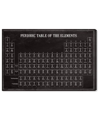 Periodic Modern Table Canvas Art, 36