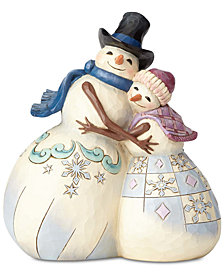 Jim Shore Snowman Couple