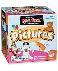 BrainBox - Pictures