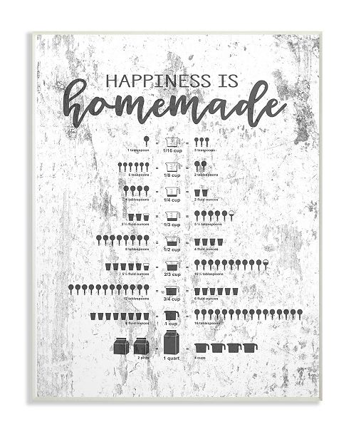 """Stupell Industries Happiness is Homemade Chart Wall Plaque Art, 12.5"""" x 18.5"""""""