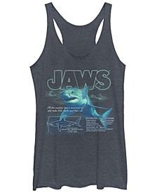 Jaws Great Shark Description Print Tri-Blend Racer Back Tank