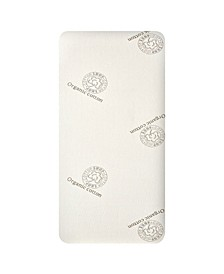 Fitted Crib Mattress Protector