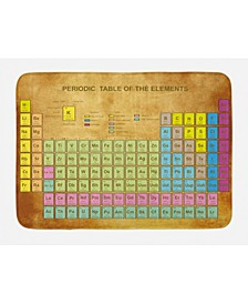 Periodic Table Bath Mat