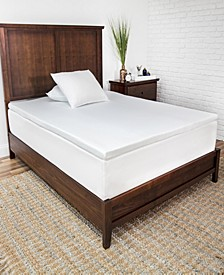 2-Inch Prime Gel-Infused Memory Foam Mattress Toppers