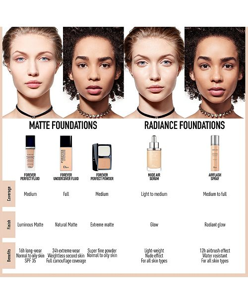 ... Dior Diorskin Forever Undercover 24H Full Coverage Foundation ...