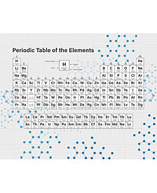 Periodic Table Wall Mural