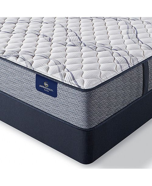 Little Known Questions About Extra Firm Mattress.