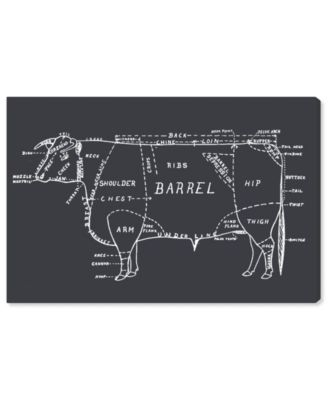 Beef Canvas Art, 24