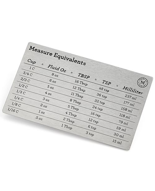 Martha Stewart Collection Measuring & Conversion Chart, Created for ...