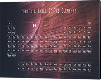 Metaverse Periodic Table Canyon Wall By Color Me Happy Canvas Art & Reviews  - Home - Macy's
