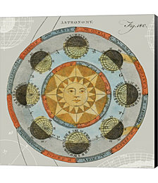 Solar Calendar by Daphne Brissonnet Canvas Art