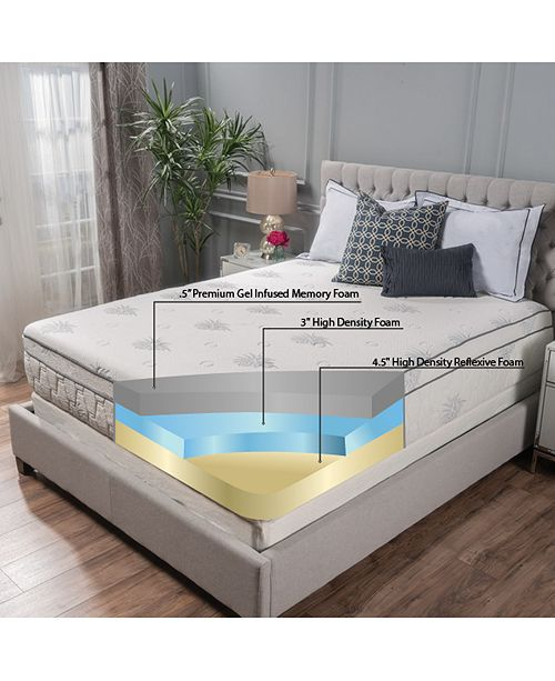 """Noble House Om Aloe 8"""" Medium Firm Mattress in a Box Collection"""